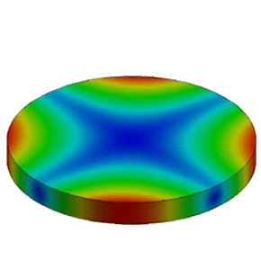 Finite element models